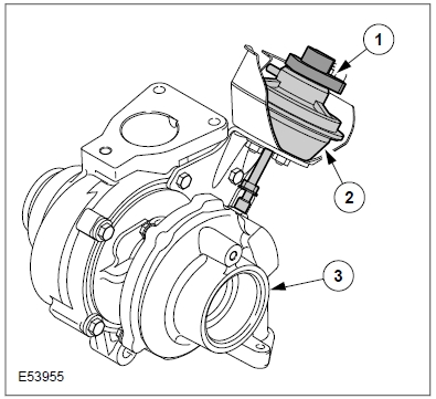 fig 1 108 Siemens Common Rail System   Turbocharger position sensor