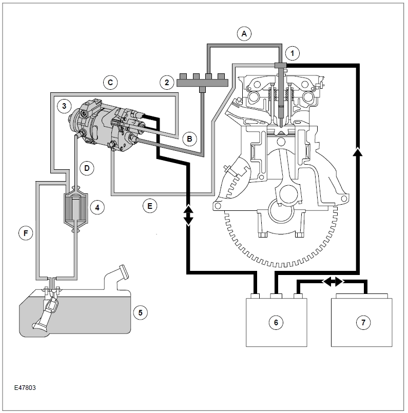 fig 1 28 Denso Common Rail System   Fuel system