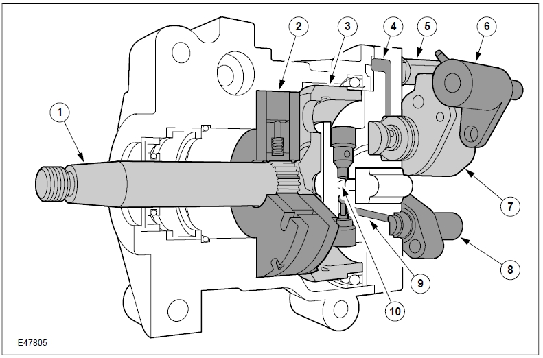 fig 1 31 High pressure pump