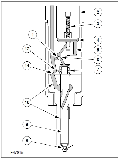 fig 1 40 Fuel injectors