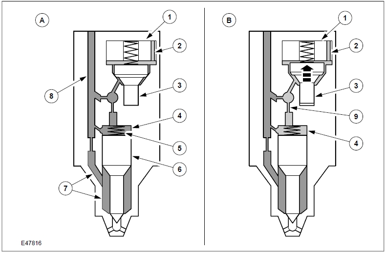 fig 1 41 Fuel injectors