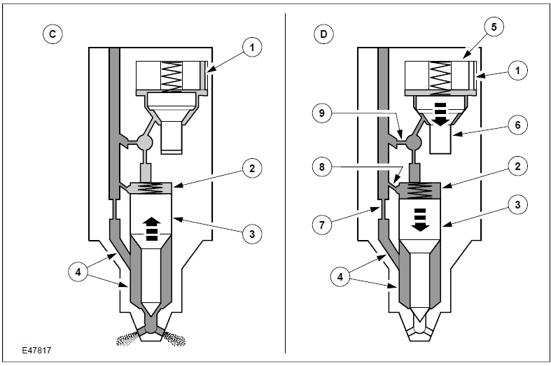 fig 1 42 Fuel injectors