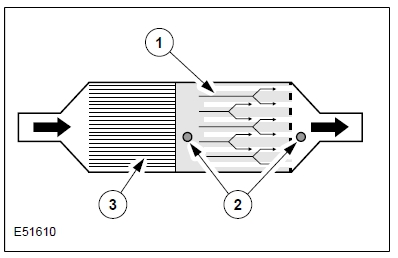 P2454 Diesel Particulate Filter Differential Pressure Sensor