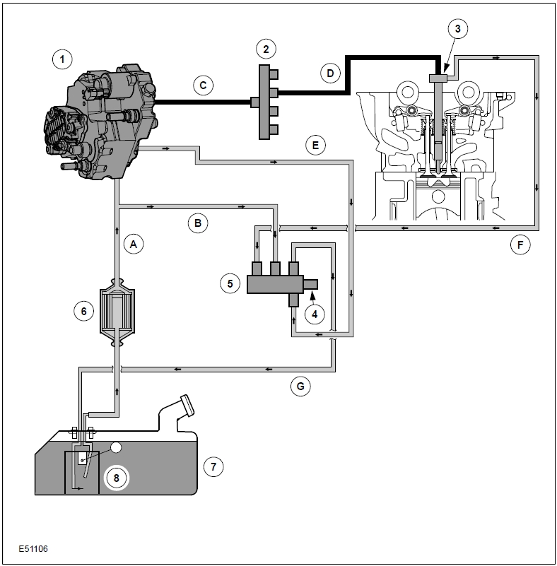 fig 1 88 Denso Common Rail System   Fuel system