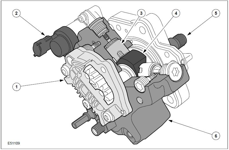 fig 1 92 Bosch Common Rail System – High pressure pump
