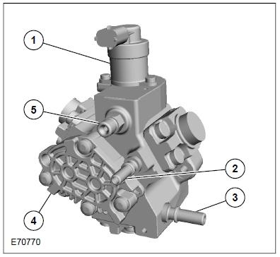 fig 1 93 Bosch Common Rail System – High pressure pump