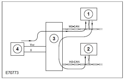 fig 1 32 Denso Common Rail System   Oil level/temperature sensor