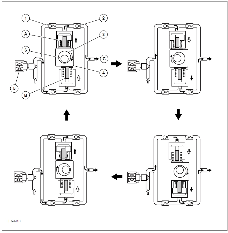 fig 1 41 Denso Common Rail System   Principle of high pressure generation
