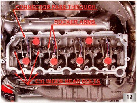 Diesel Engines Troubleshooting – Page 2 – Diesel Engines Repair