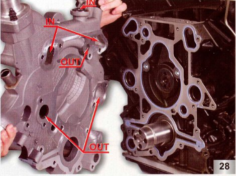 Power Stroke 6 0L – Cooling System Flow: Back of Front Cover